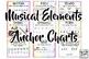 Music Classroom Decor Set: Rainbow Tribal BUNDLE