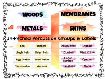 Music Classroom Instrument Posters - Watercolor Theme