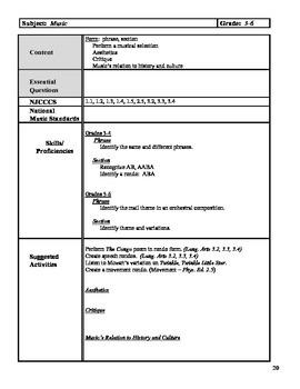 Music Curriculum K-8