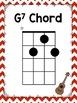 Music Decor Bundle: Chevron
