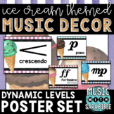 Music Decor: Ice Cream-Themed Dynamics Posters