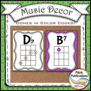 Music Decor Rainbow Brights Ukulele Chord Chart Posters D Tuning