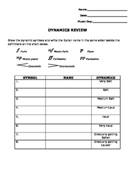 Music Dynamics Assessment