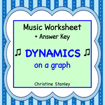 Music Dynamics Graph Worksheet ♫  (+Answer Key)
