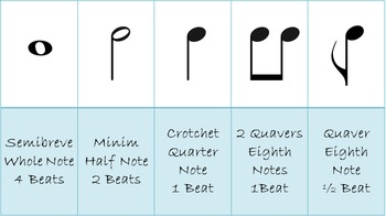 Music Flash Cards for Elementary/Primary