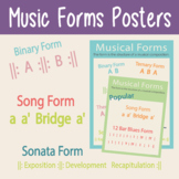 Music Forms Poster **Full Color in Tabloid and Letter Size**