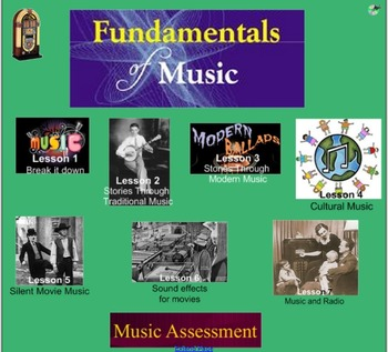 Music Fundamentals (WHOLE TERM'S WORK DONE FOR YOU!)