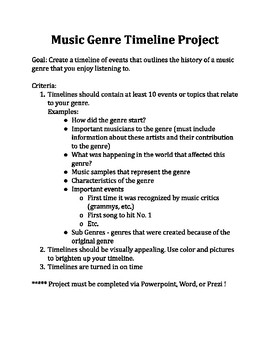 Music Genre Timeline Project