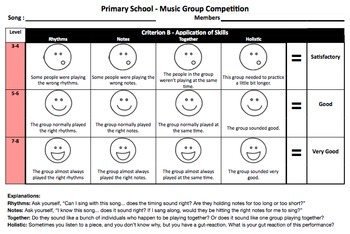 Music Group Performance Rubric