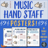 Music/Hand Staff Posters! Instant Assessment Tool & Graphi
