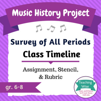 Music History Project – Class Timeline – Survey of All Periods
