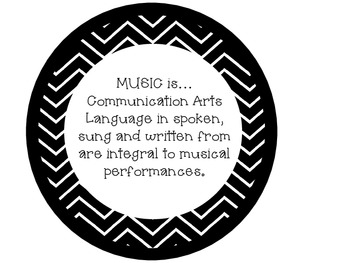 Music Is... Making Music Connections Bulletin Board Kit (yellow & shades of gray