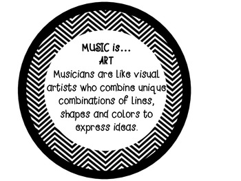 Music Is... Making Music Connections Bulletin Board Kit Orange, pink, green