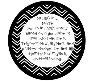 Music Is... Making Music Connections Bulletin Board Kit (green)