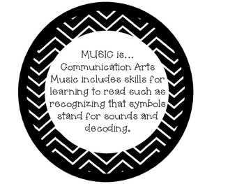 Music Is... Making Music Connections Bulletin Board Kit (pink/gray)