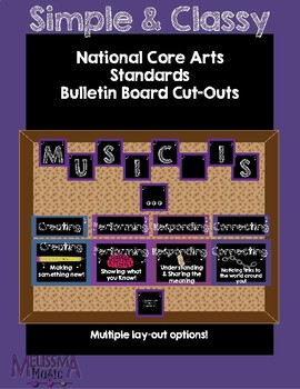 Music Is... National Core Arts Standards Bulletin Board Cut Outs