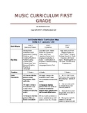 Music Curriculum for First Grade