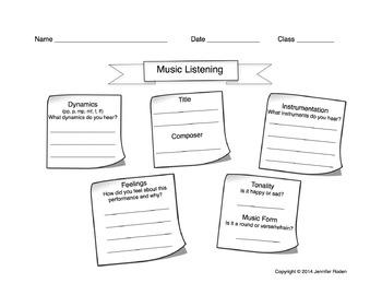 Music Listening Evaluation for Concert/Live Performances