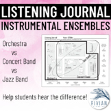 Music Listening Journal (Orchestra vs. Concert Band vs. Ja