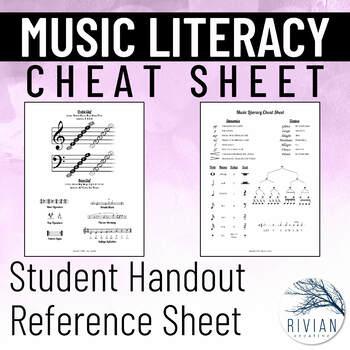 """Music Literacy """"Cheat Sheet"""""""