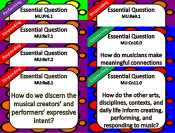 Music Literacy: Essential Questions Posters