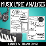 Music Lyric Analysis FOR ANY SONG!