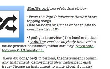 Music Magazine- Student Article Descriptions