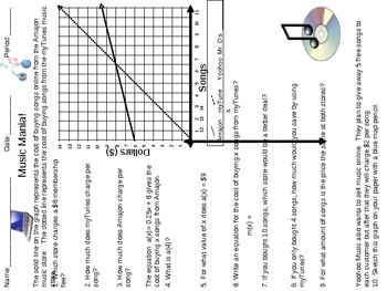 Music Mania - Graph and Interpret linear functions