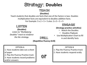 "Music Math Fact Fluency ""Doubles Song"" and Practice Activities-Multiplication"