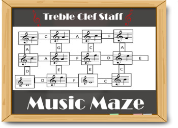 Music Maze: Treble Clef Scale | Treble Clef Notes Practice