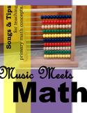 Music Meets Math