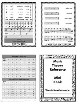 Music Theory: Mini Reference Book
