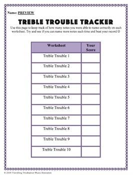 Music Minute - Treble Trouble (Treble Clef Lines & Spaces)