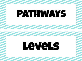Music Movement Word Wall - Locomotor, Non-Locomotor, Pathways, Levels