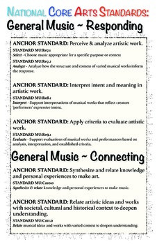 Music NEW Arts Standards Posters