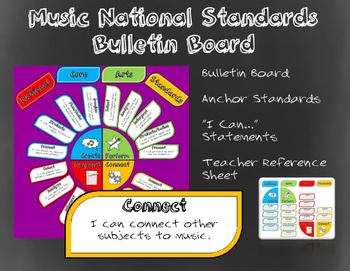 Music National Standards Bulletin Board