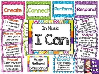 Music National Standards -BRIGHTS