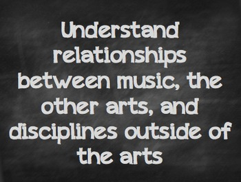 Music National Standards - Chalkboard Style