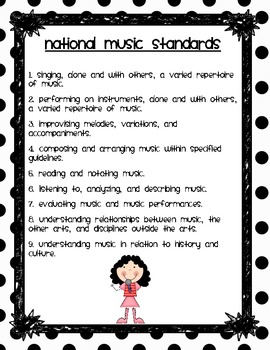 Music National Standards Classroom Sign