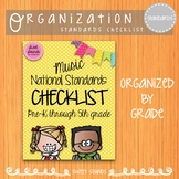 Music National Standards I Can Checklist {Polka Dot}