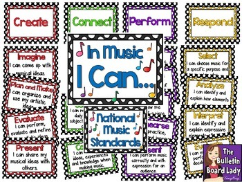 Music National Standards - POLKA DOTS