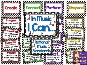 Music National Standards - POLKA DOTS