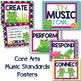 Music National Standards Posters {Frog Theme}