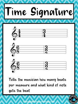 Music Notation Posters- Blue Chevron design Back to School