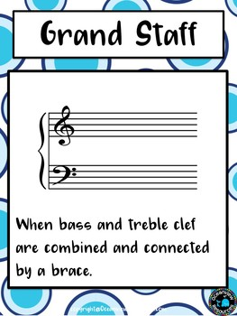 Music Notation Posters- Blue Circle Design