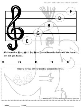 Music Notation - Treble Clef - Lines - Create Your Own
