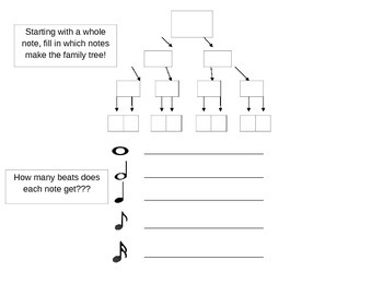 Music Note Family Tree