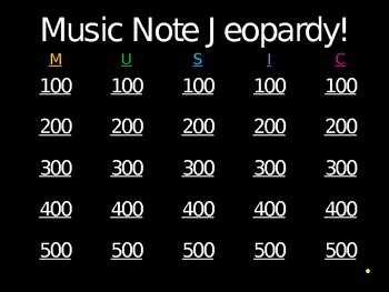 Music Note Name/Note Value Jeopardy Review (Treble Clef)