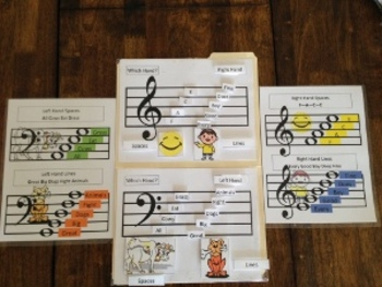 Printable Music Note Recognition Game II- Notable Sayings