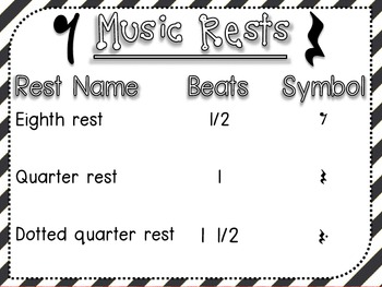 Music Notes & Rests Posters - Color, black & white, PLUS editable versions
